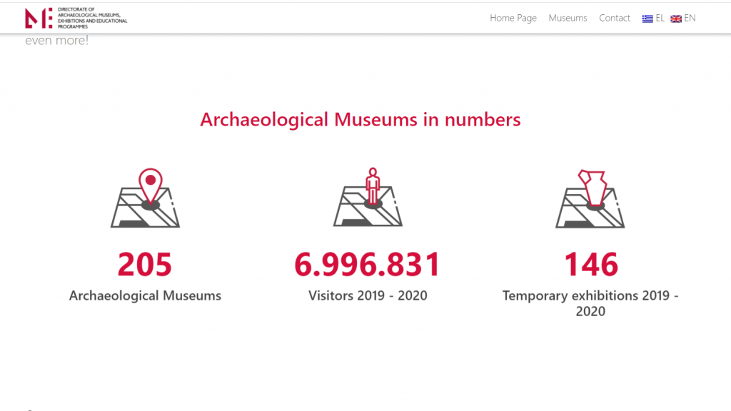 DIRECTORATE OF ARCHAEOLOGICAL MUSEUMS, EXHIBITIONS AND EDUCATIONAL PROGRAMS
